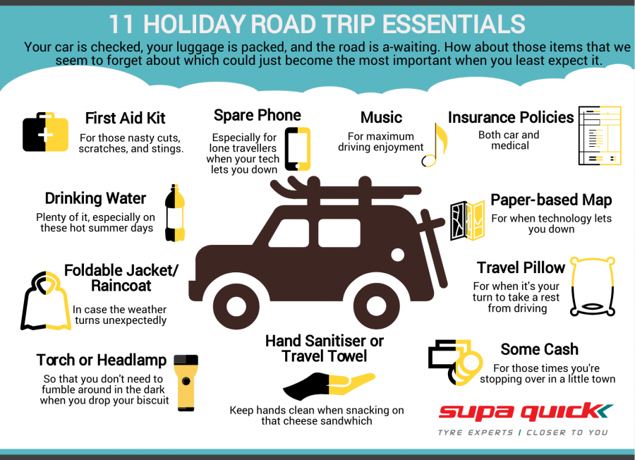 11 Holiday Road Trip Essentials to Pack
