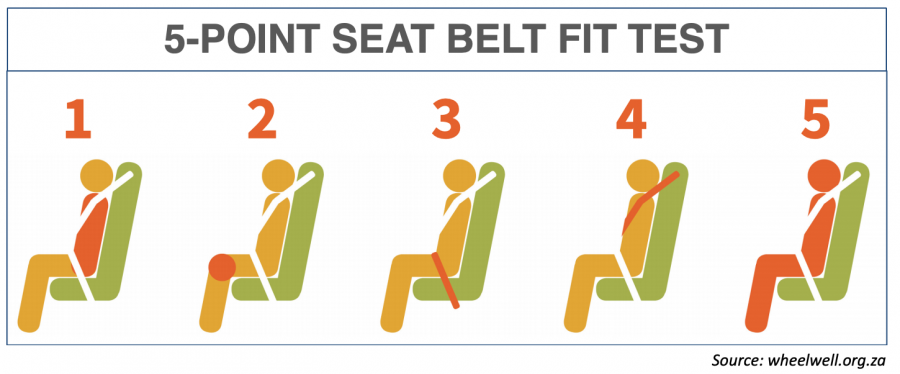 Do the car seat 5-point test to determine if your child is ready to move from booster seat to seat belt.