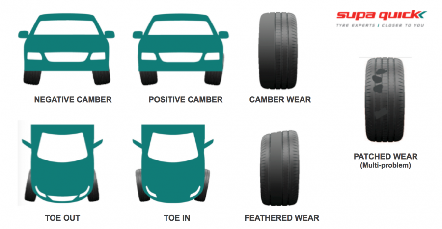 How to check for misaligned wheels and the damage caused to tyres