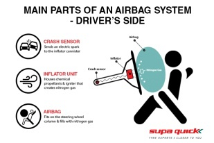 How to Use Airbags