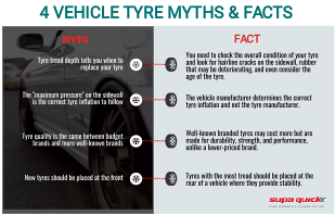 The Truth About 4 Common Tyre Myths & Misconceptions
