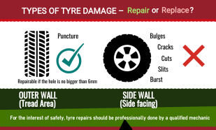 Tyre Safety: Repair or Replace?