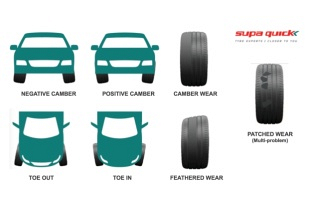 Wheel Alignment: Your Questions Answered